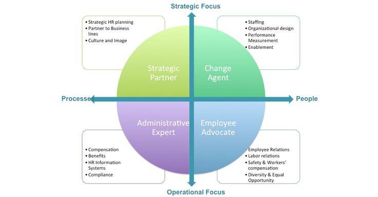 predictive analytics for human resources pdf