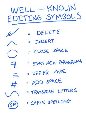 Well-Known Editing Symbols