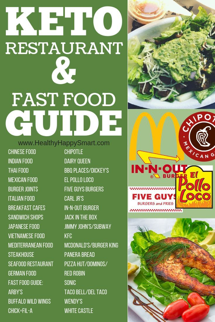 Eating Out On Keto Guide Sit Down Fast Food Healthy Happy Smart Keto Fast Food Keto Restaurant Starting Keto Diet