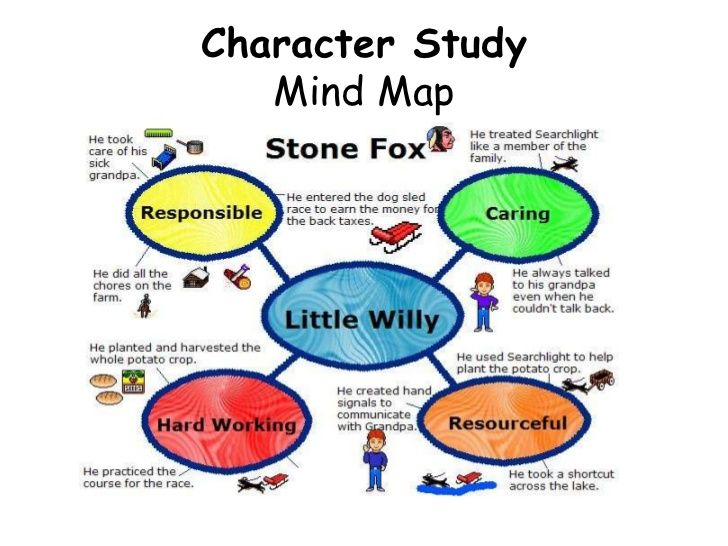 healthy mind resides healthy body essay Google a healthy mind in a healthy body essay by   fall of the house of usher essay solving poverty essay in english dartmouth admission essay good and bad uses of internet essay writing (always essay majority right) disrespect to an nco essay.