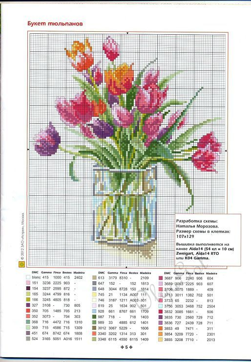 Tulips. Cross stitch pattern with the color chart