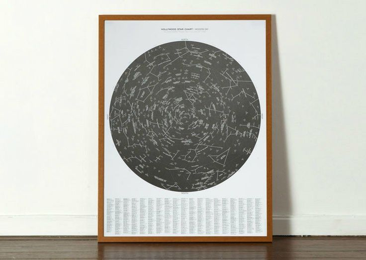 31 best Blueprint images on Pinterest Charts, Soloing and Art posters - best of blueprint entertainment canada