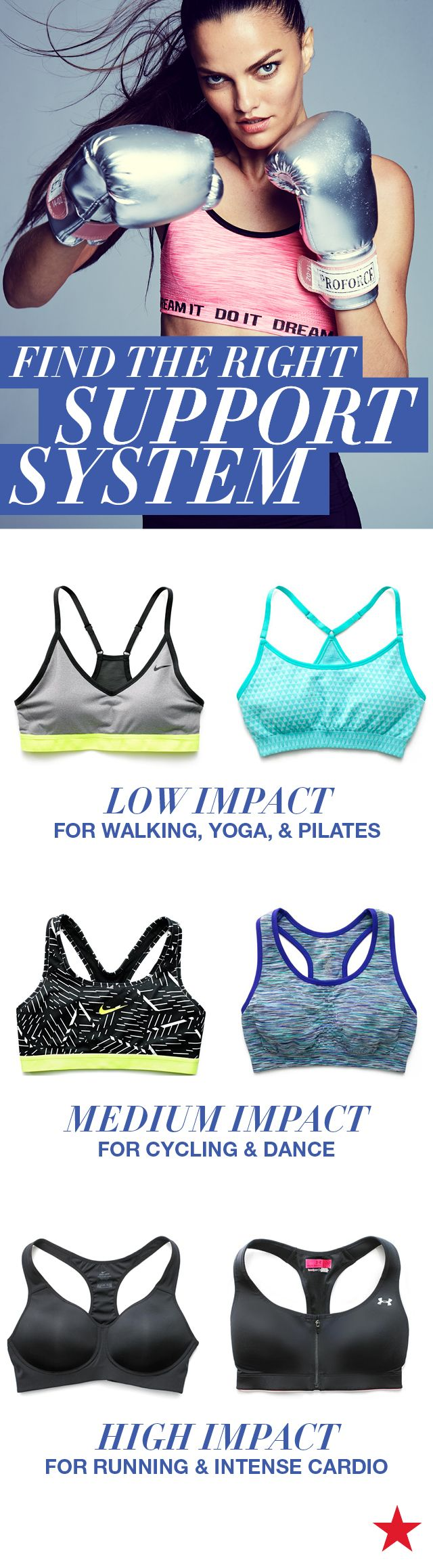 Before you get in the zone, make sure you've got the perfect sports bra for each and every one of your workout needs