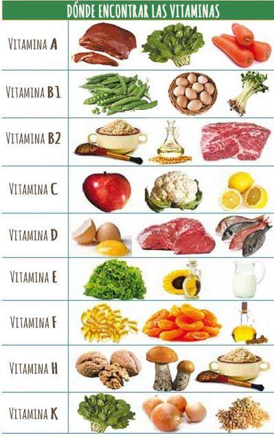 ¿Sabes que son las vitaminas y minerales? Seguro que has oído de su importancia en la alimentación, pero no se si conoces en qué consisten y cómo afectan a nuestra salud.
