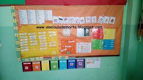 En el aula de Marta: Mi asamblea de 5 años.