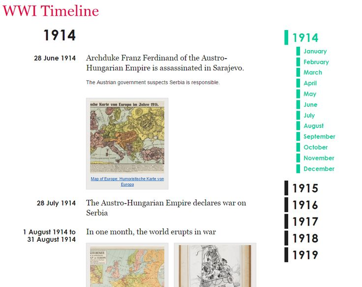 Timeline with links to primary sources.