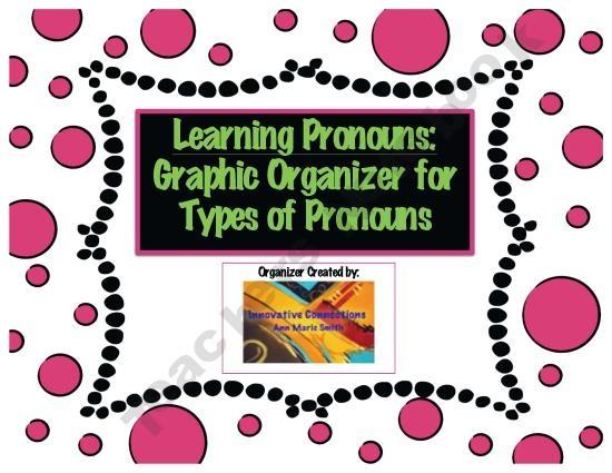 Pronouns Organizer!Classroom Resources, Free Types, Classroom Freebies, Languages Art, Free Pronouns, Free Classroom, Graphics Organic, Classroom Ideas, Pronouns Organic