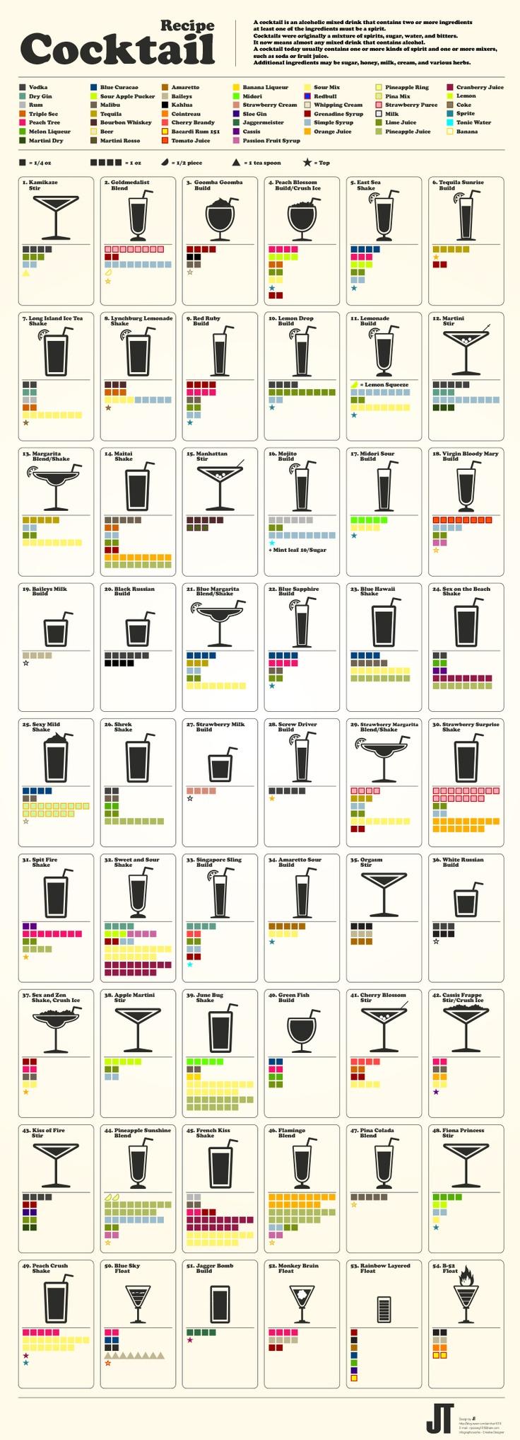 칵테일,인포그래픽,cocktail