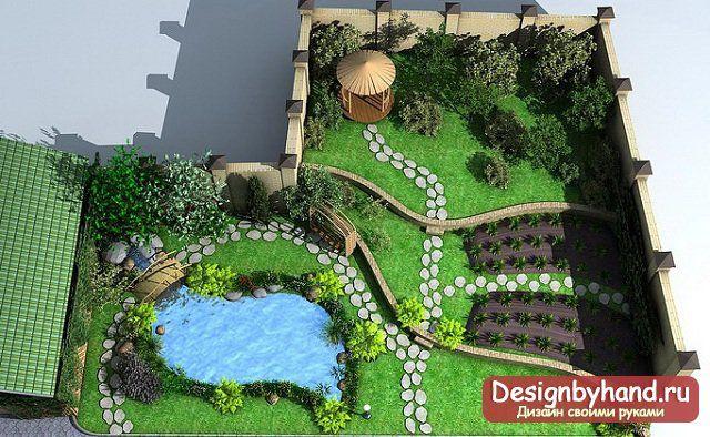 Ландшафтный дизайн загородного дома: фото, идеи и проекты — Своими руками