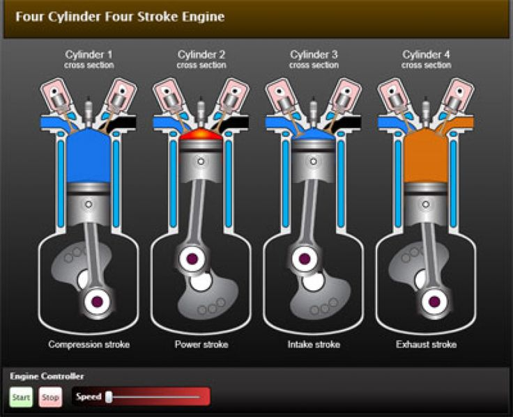 how to find compression stroke on motorcycle