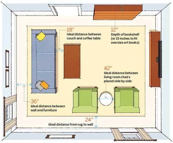 Whether your social area is big or small, the secret to a comfortable room for entertaining, TV watching, or just hanging out is judicious spacing. | Illustration: Arthur Mount | thisoldhouse.com