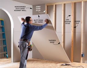 Tips for Better Drywall Taping - Article | The Family Handyman