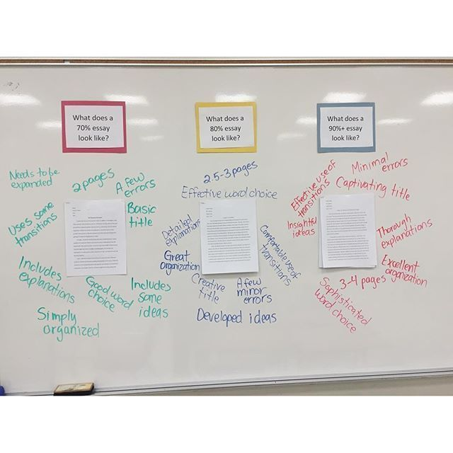 I wanted to show my students exactly what a good essay should look like. I…