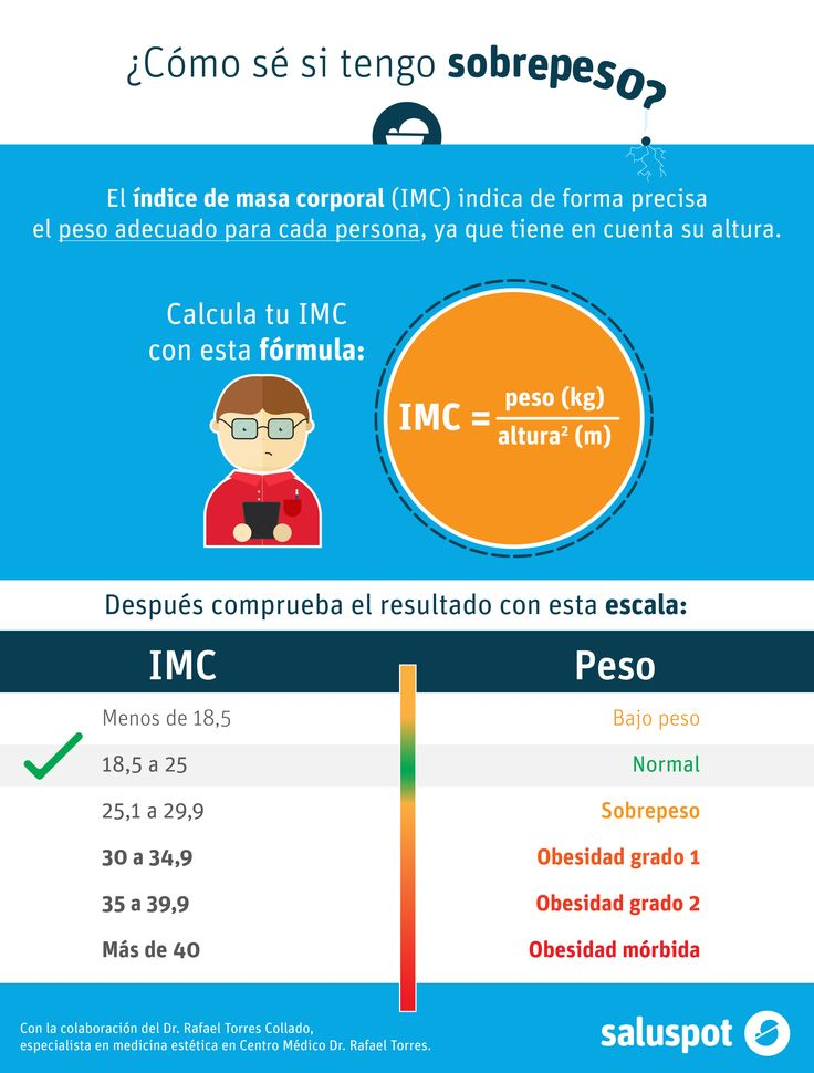 Medir el sobrepeso con el índice de masa corporal (infografía) http://blog.saluspot.com/sobrepeso-indice-masa-corporal-infografia/