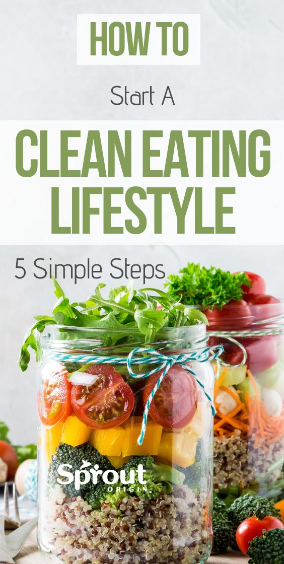 How To Start A Clean Eating Lifestyle 5 Simple Steps – Weight Loss Motivation