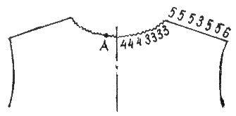Распределение петель на горловине и плечах спинки