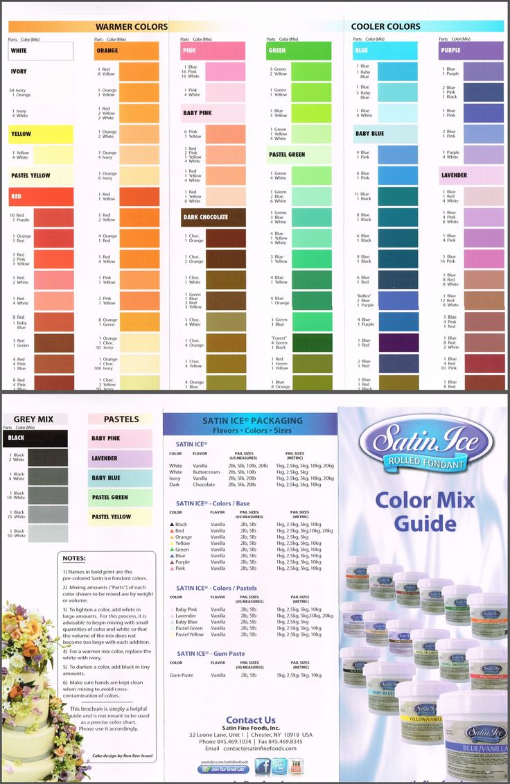 Satin Ice Color Mix Guide for fondant