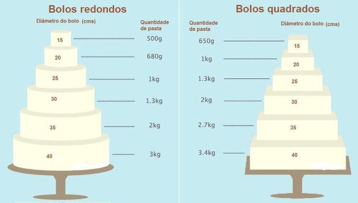 tabela de bolo da wilton - Pesquisa Google