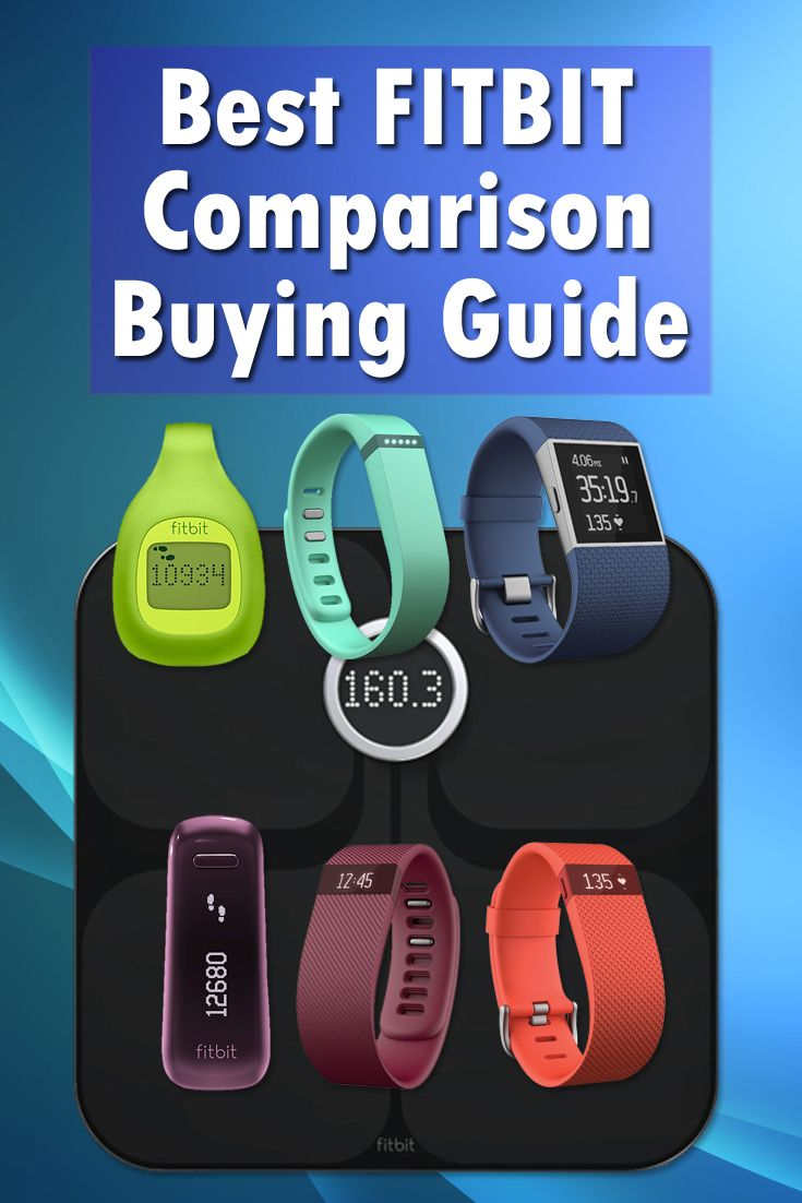 There are so many fitbits to choose. Which one would fit me the best?