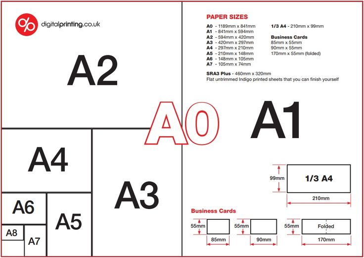 Paper Size Guide for Print - Digital Printing
