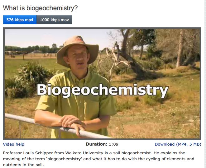 VIDEO CLIP: Professor Louis Schipper from Waikato University is a soil biogeochemist. He explains the meaning of the term 'biogeochemistry' and what it has to do with the cycling of elements and nutrients in the soil.