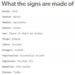 zodiac signs of what they do when mad l - Google Search