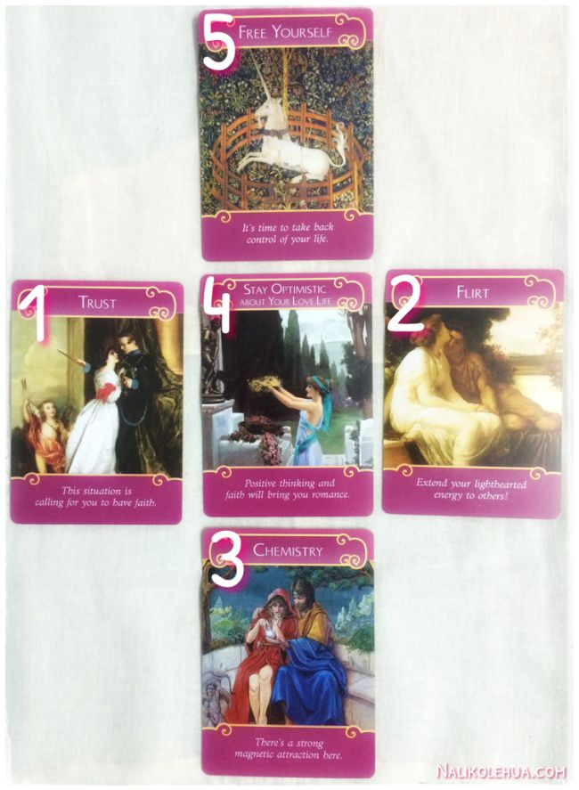Are You Looking For Love Angel Card Love Readings Angel Oracle Cards Angel Cards Angel Oracle Cards Doreen Virtue