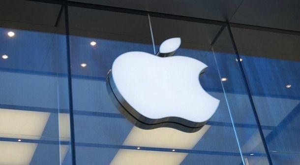 Why Apple Inc (AAPL) Stock Has an Upside vs. a Downside Apple Inc  #AppleInc