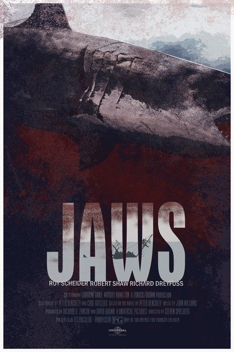 Jaws poster by DukeDastardly