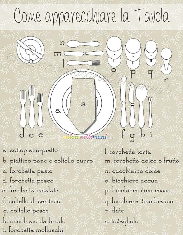 Come Apparecchiare la Tavola - Schema da Stampare | Un'Idea Nelle Mani ... ricicla, riusa, riadatta, ricrea, inventa