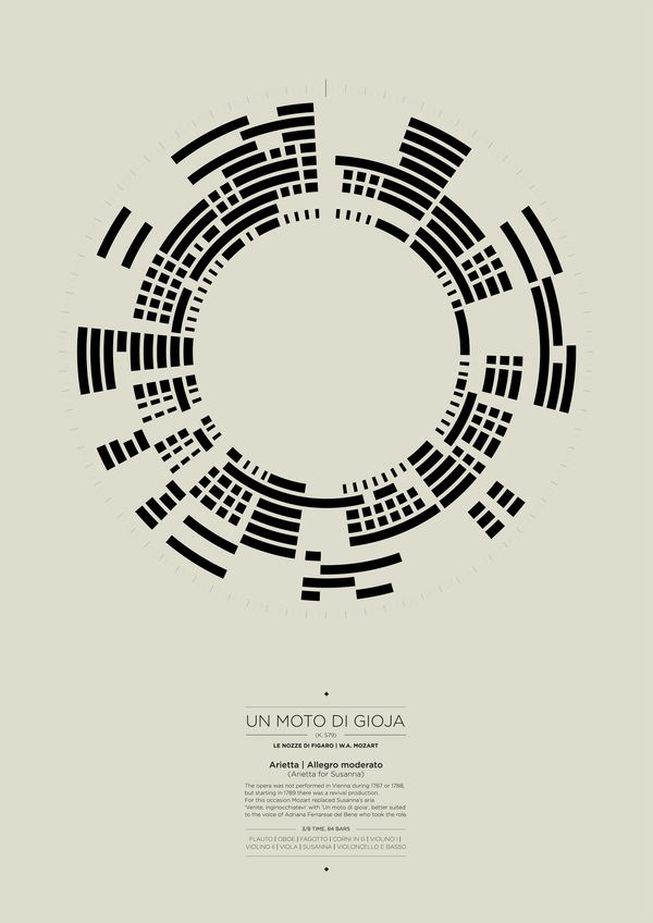 love this graphic even though I don't know what it means....  very Death Star... Visualising Music by Maria Tsirodimitri, via Behance