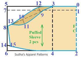 Sudha's Apparel Patterns: Sari Blouse with back Smocking - FREE Pattern