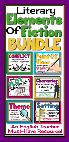 HUGE 150 Page Bundle!  Literary Terms For Fiction Analysis (Theme, Mood, Tone, Plot, Conflict, Setting, Character, Point Of View etc)