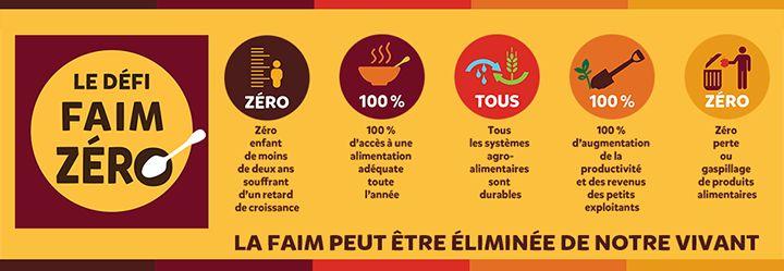 Le PAM et le Défi Faim Zéro | WFP | Programme alimentaire mondial - Lutter contre la faim dans le monde