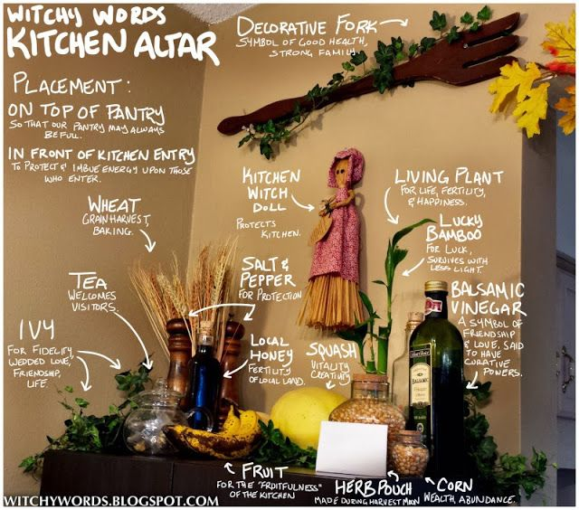 Witchy Words: Kitchen Altar symbolism explanation.