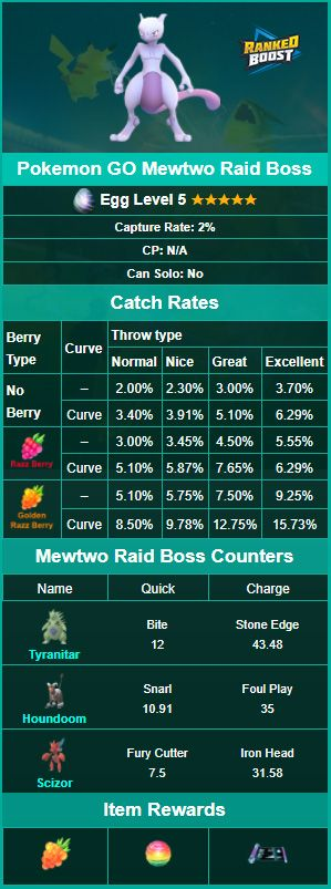 how to catch a raid battle pokemon go