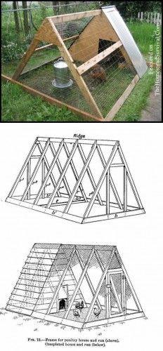 Chicken coop plans countryfarm-lifestyles