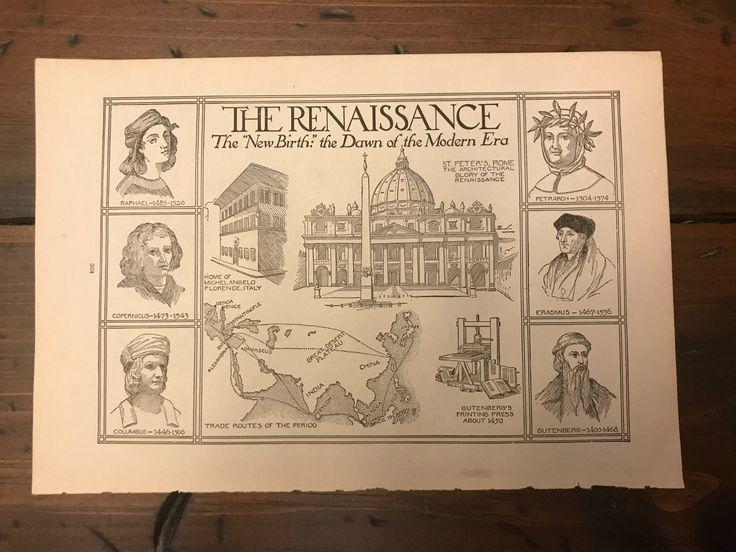 Antique Print - Renaissance History, Medieval England,  Domesday Book, Copernicus  - Book Page- Lithograph (C275)
