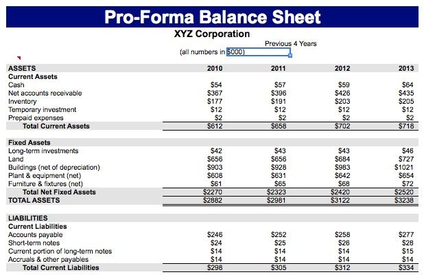 Business Balance Sheet Template Free Download