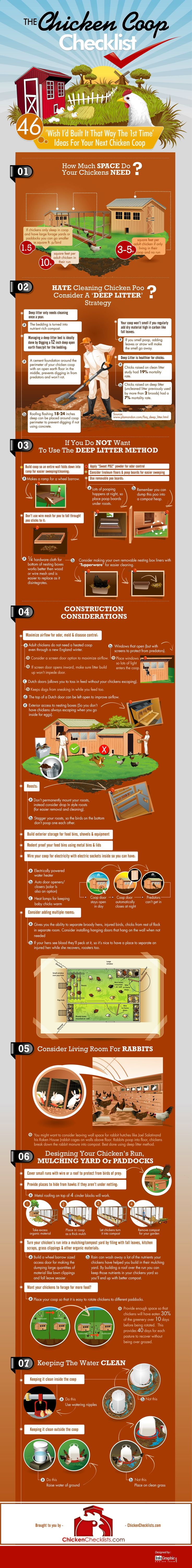 Chicken coop checklist infographic