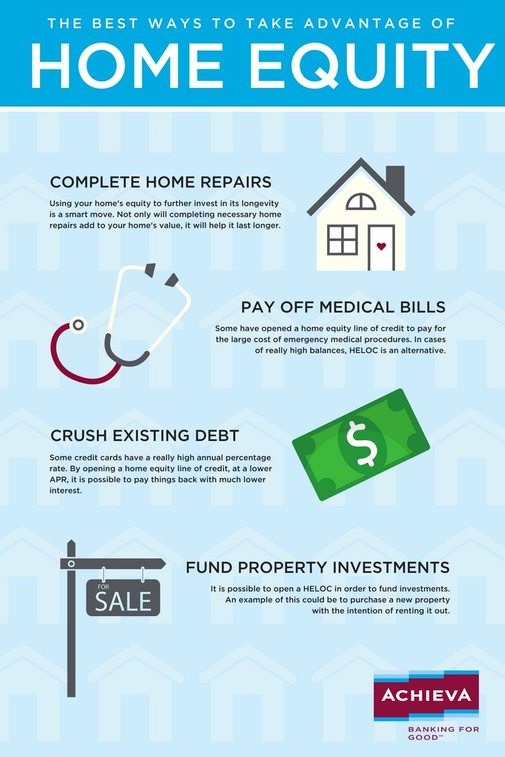3 Ways To Take Advantage Of Home Equity Achieva Life Home Equity Home Equity Line Equity
