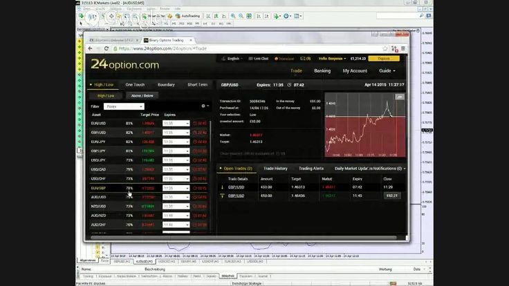 Binäre Optionen Trendfolge Livetrading 14.04 11Uhr