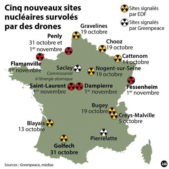 Une nouvelle centrale nucléaire survolé par un drone