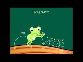 Sprongen op de getallenlijn - YouTube