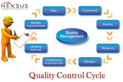 quality management Study Purpose only Pinterest Management - quality management plan