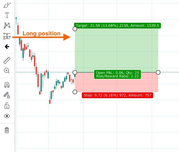 Tradingview A Complete 2020 Beginner S Guide Your Best