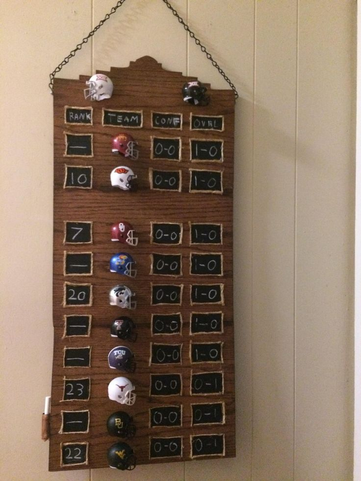 Big 12 Standings Board (#QuickCrafter)