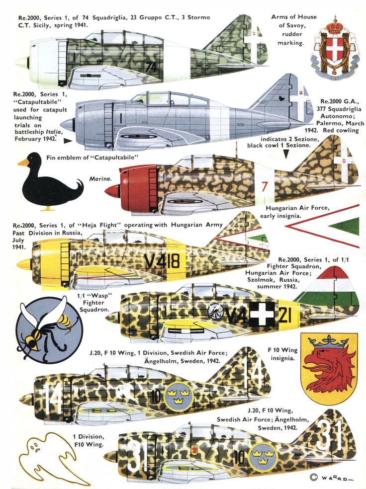 Reggiane RE 2000 Falco