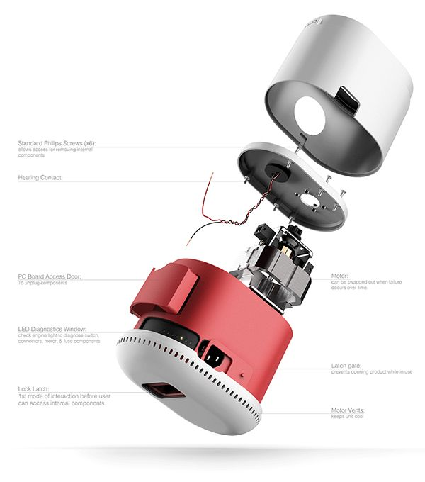 HUB kitchen appliance on Industrial Design Served