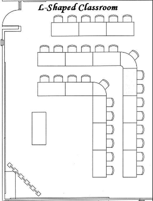 Image from http://www.cob.niu.edu/barsema/classrooms/lshaped.gif.